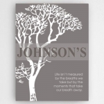 Personalized Inspirational Canvas Print